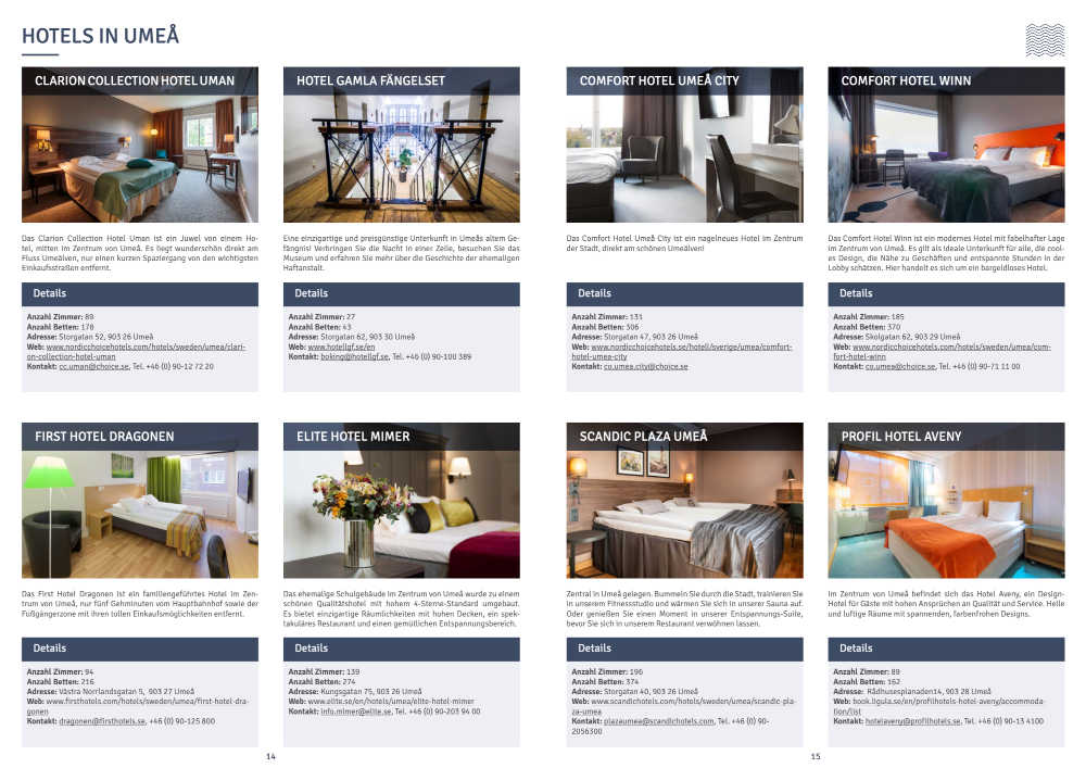 Product Manual hotel overview